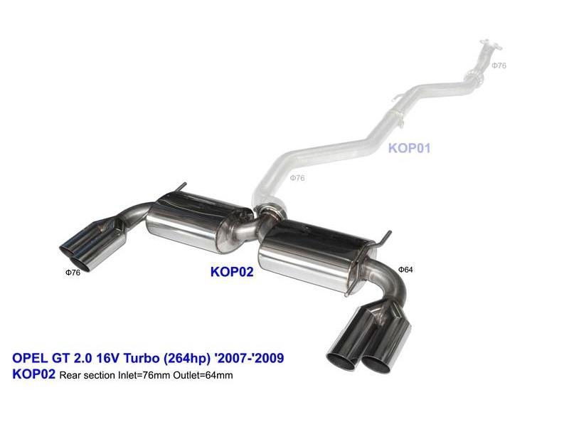 opel gt roadster mk1 39 07 39 09 opel gt 2 0 16v turbo 264hp. Black Bedroom Furniture Sets. Home Design Ideas